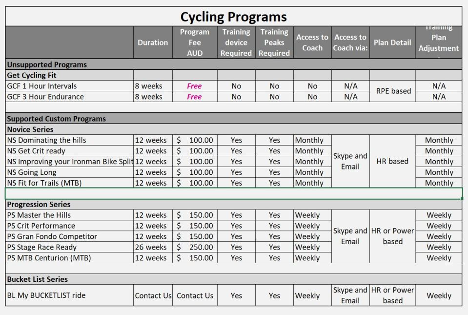 Cycling Programs 201806